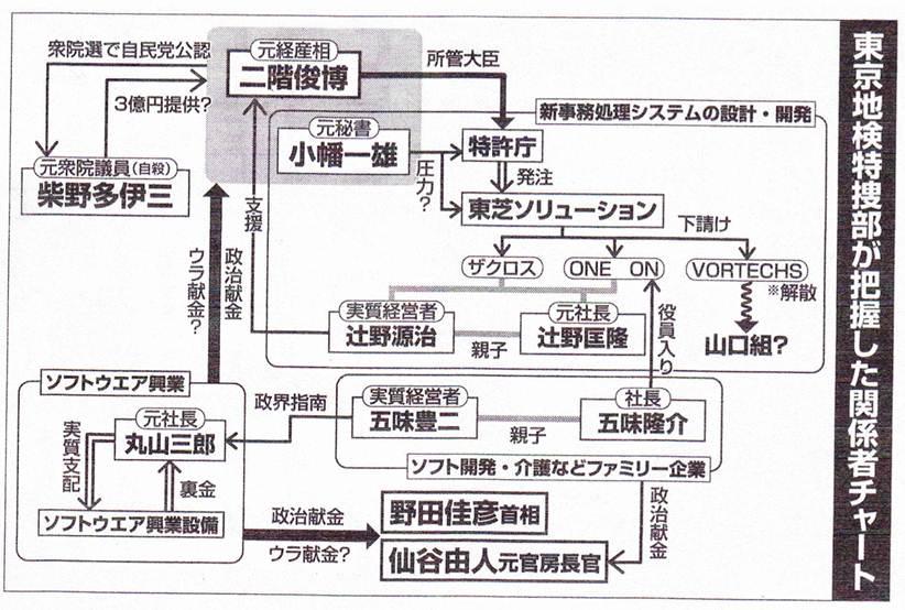 【福岡】所得税9000万円を脱税した疑い、工