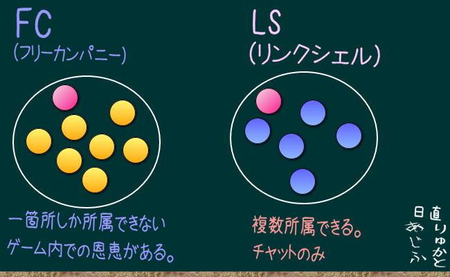 FC内LSの考え方1