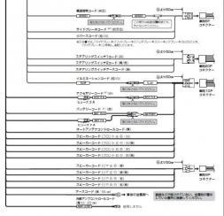 ナビ配線図