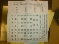 選挙区候補&政党リスト141208