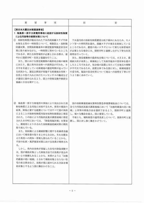 H249月補正 民主党【回答】②