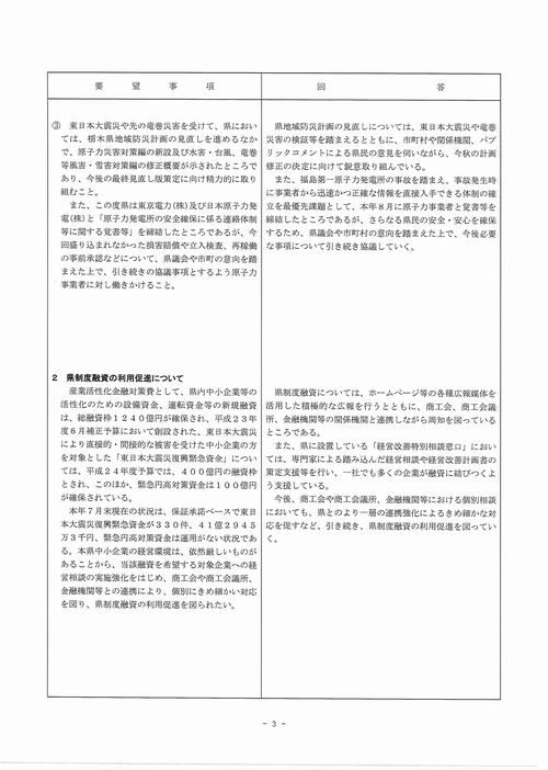H249月補正 民主党【回答】③