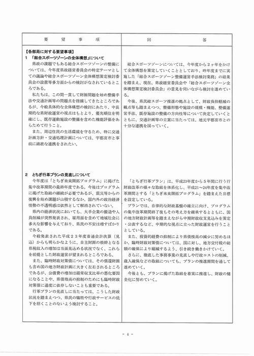 H249月補正 民主党【回答】④