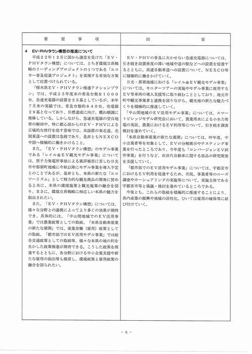H249月補正 民主党【回答】⑥