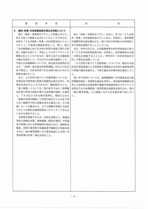 H249月補正 民主党【回答】⑧