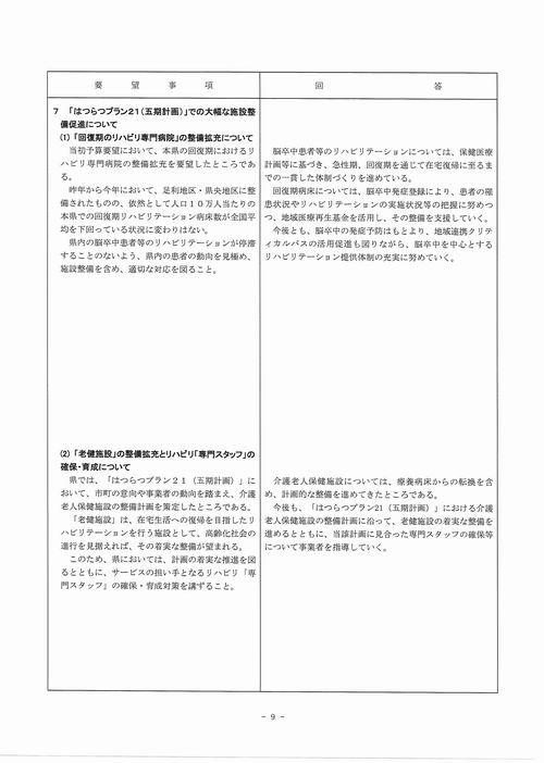 H249月補正 民主党【回答】⑨