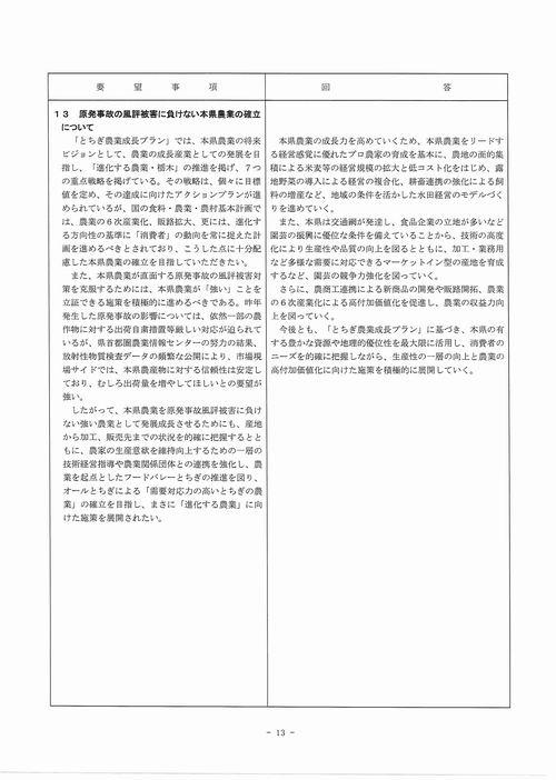H249月補正 民主党【回答】⑬