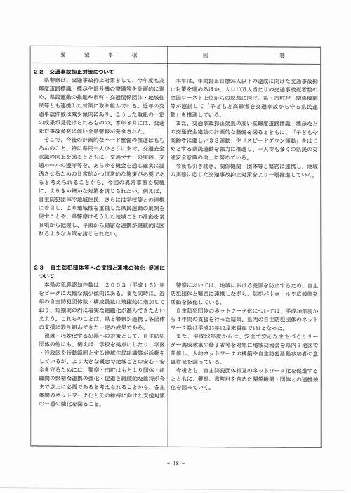 H249月補正 民主党【回答】⑱