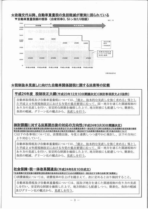 自動車総連栃木地方協議会【平成25年度自動車関係諸税に関する要望】③