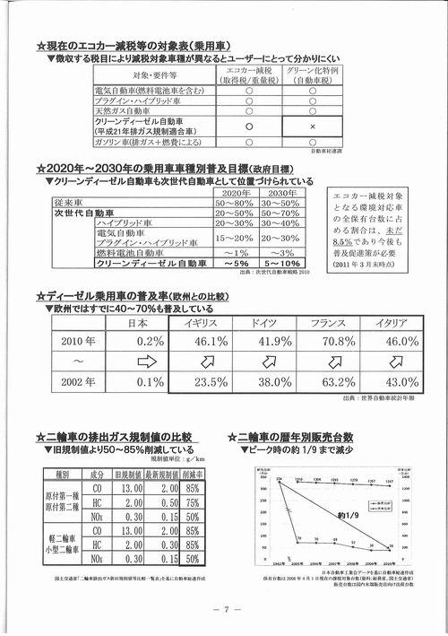 自動車総連栃木地方協議会【平成25年度自動車関係諸税に関する要望】⑦
