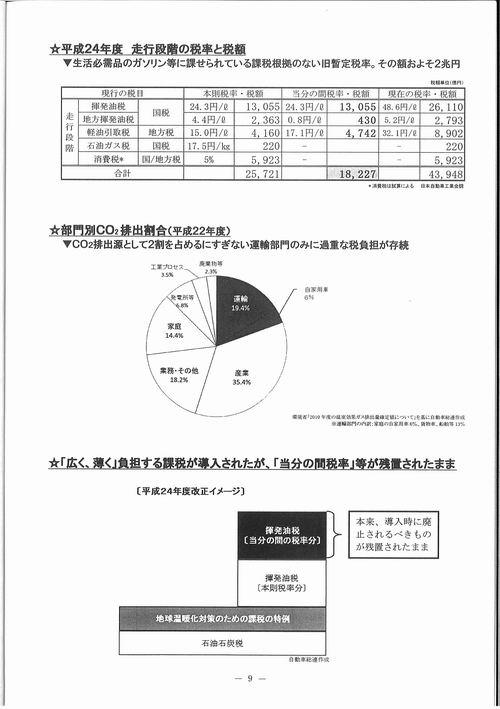 自動車総連栃木地方協議会【平成25年度自動車関係諸税に関する要望】⑨