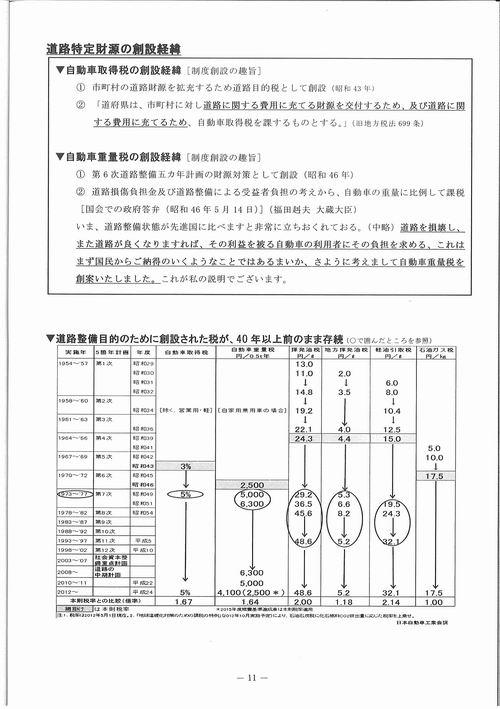 自動車総連栃木地方協議会【平成25年度自動車関係諸税に関する要望】⑪