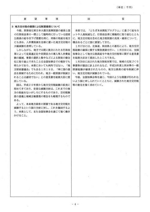 栃木県当初予算および行政推進に関する要望書に対する回答⑤