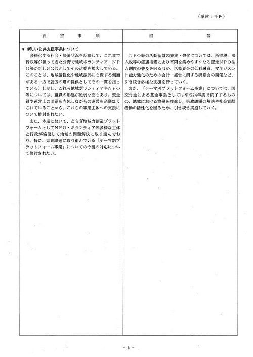 栃木県当初予算および行政推進に関する要望書に対する回答⑥