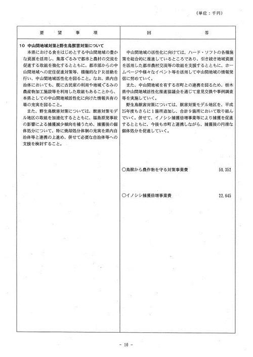 栃木県当初予算および行政推進に関する要望書に対する回答⑪