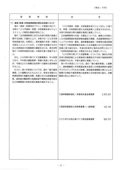 栃木県当初予算および行政推進に関する要望書に対する回答⑫