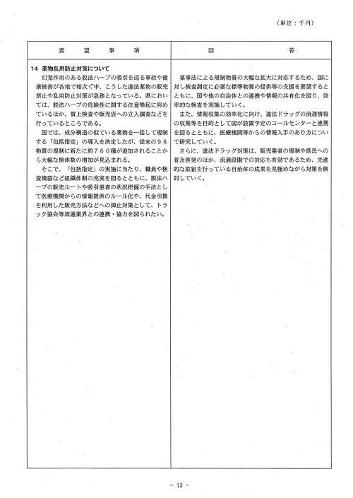 栃木県当初予算および行政推進に関する要望書に対する回答⑭