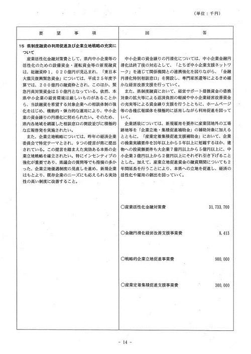 栃木県当初予算および行政推進に関する要望書に対する回答⑮