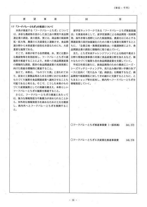 栃木県当初予算および行政推進に関する要望書に対する回答⑰