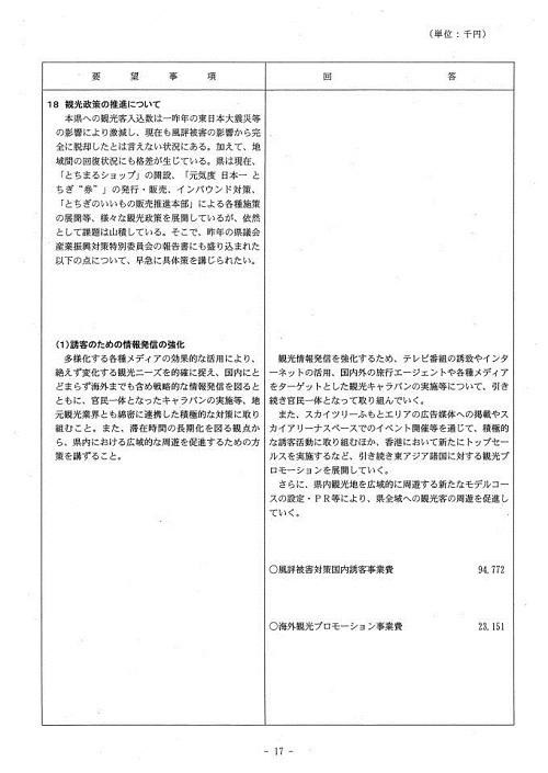 栃木県当初予算および行政推進に関する要望書に対する回答⑱