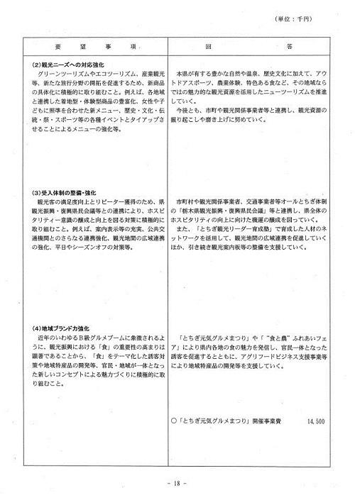 栃木県当初予算および行政推進に関する要望書に対する回答⑲