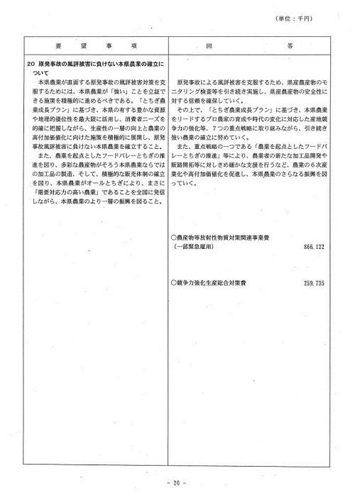 栃木県当初予算および行政推進に関する要望書に対する回答21