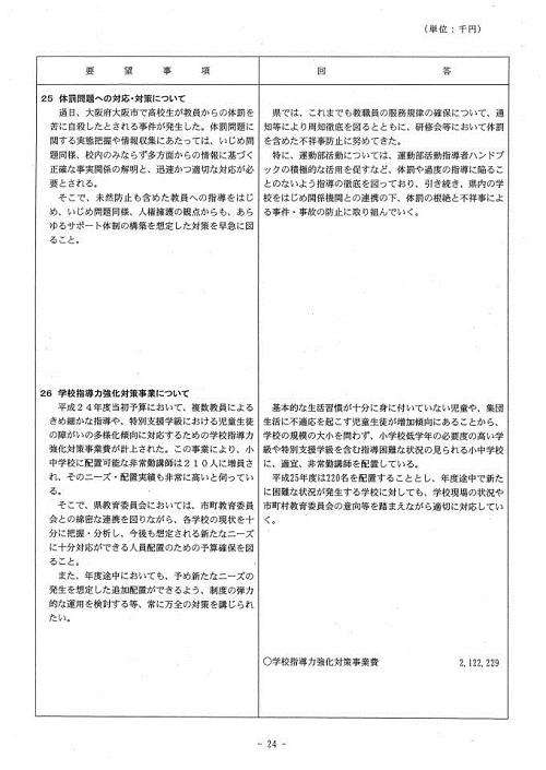 栃木県当初予算および行政推進に関する要望書に対する回答25