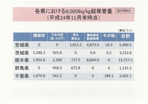 栃木県議会定例会<第317回通常会議>常任委員会開催9