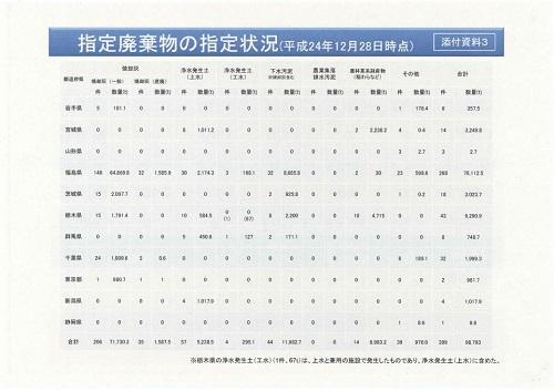 栃木県議会定例会<第317回通常会議>常任委員会開催10