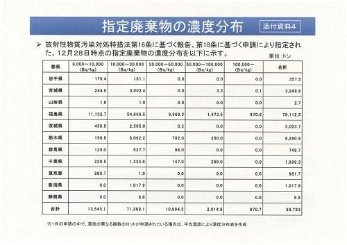 栃木県議会定例会<第317回通常会議>常任委員会開催11