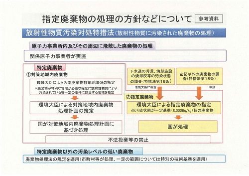 栃木県議会定例会<第317回通常会議>常任委員会開催12