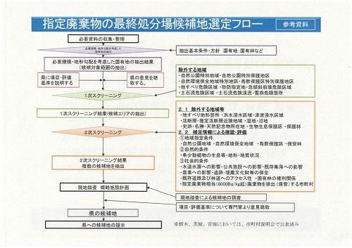 栃木県議会定例会<第317回通常会議>常任委員会開催16