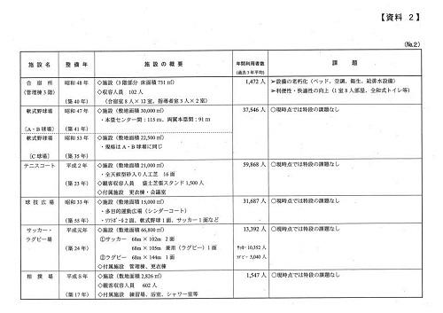 平成25年栃木県議会定例会<第317回通常会議>常任委員会その4④