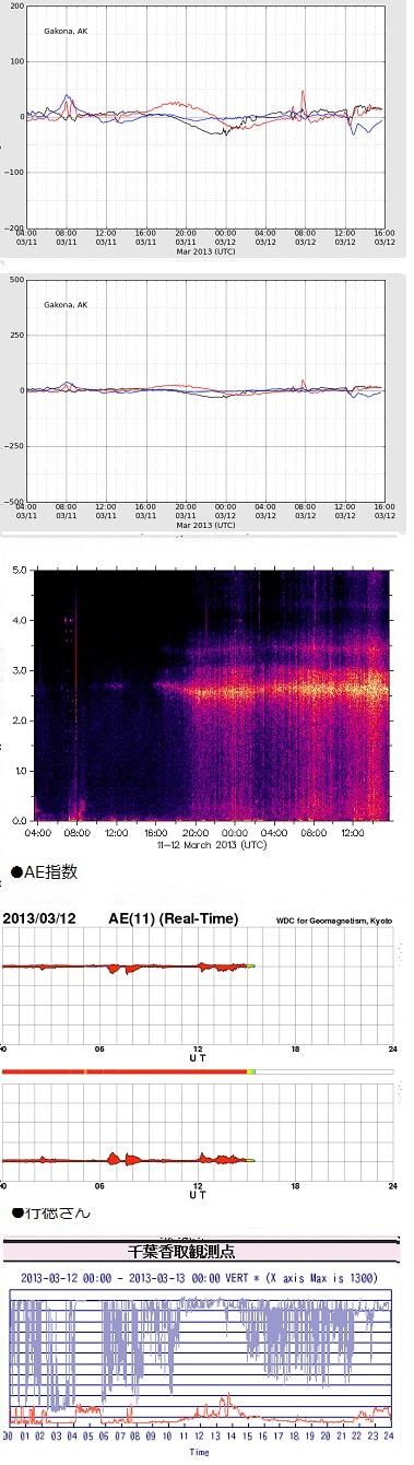 2013 0313-1 haarp