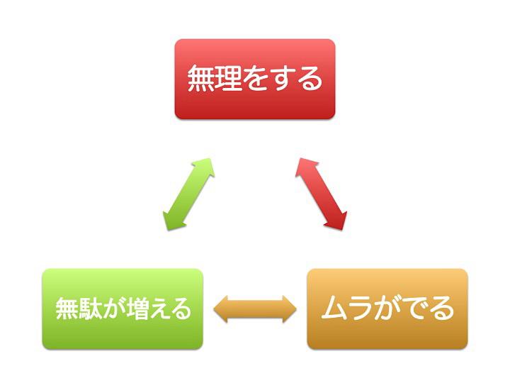 ThreeM.jpg