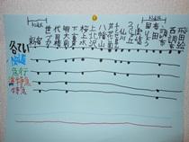 R君 路線図