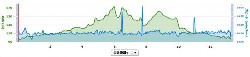 shiraniwa13km.jpg