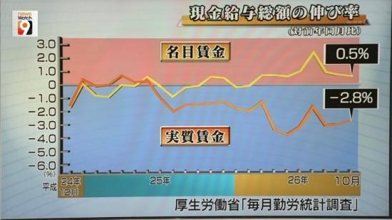 NHK141202215950s.jpg