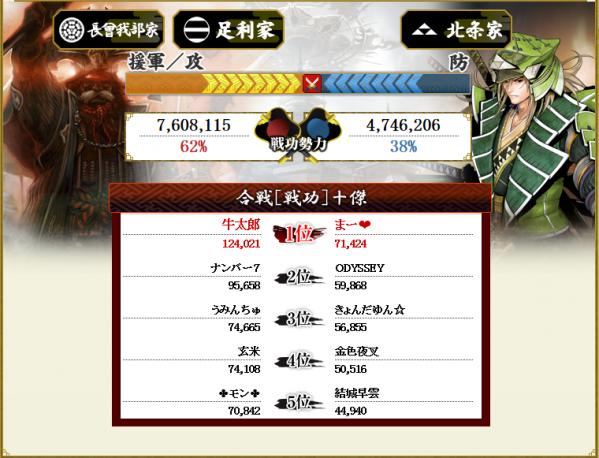 vs北条戦