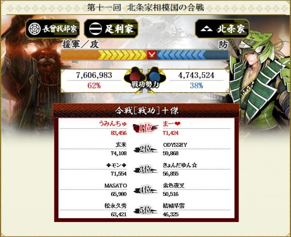 vs北条戦 (修正1)
