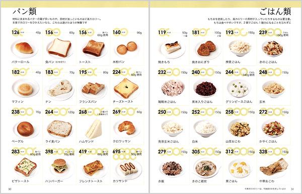 食品のカロリーの一覧表 | 簡単!栄養andカロリー …