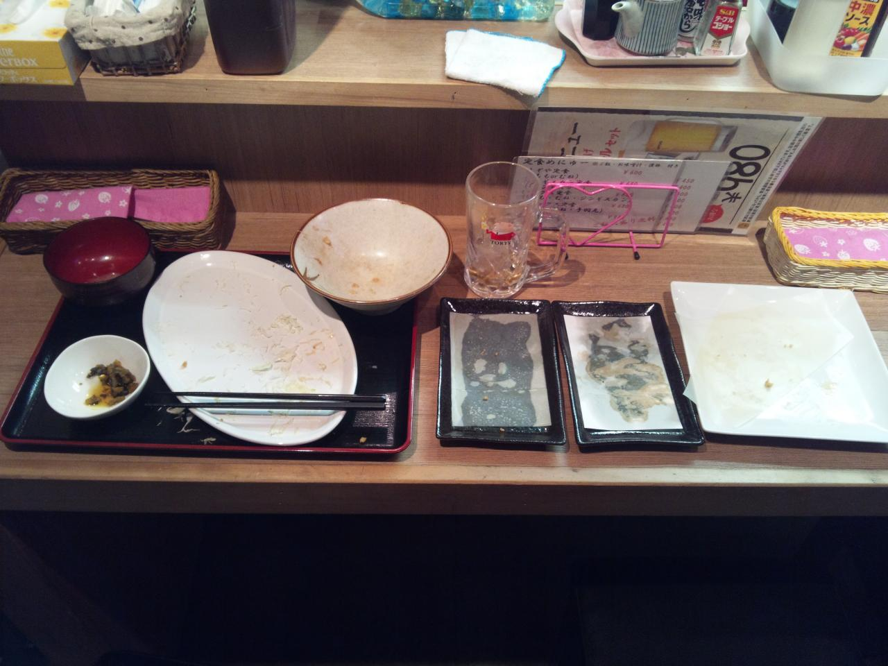 えぞや六角橋店(料理)