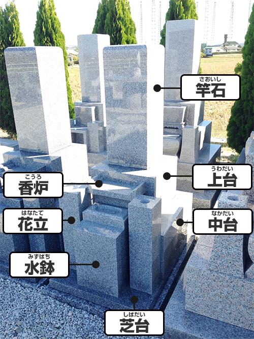 神戸型墓石