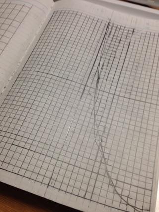 遥ノートグラフ