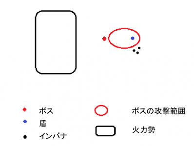 図1盾インバナ火力の立ち位置