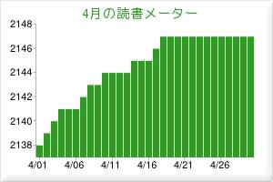 2012.04読書メーター
