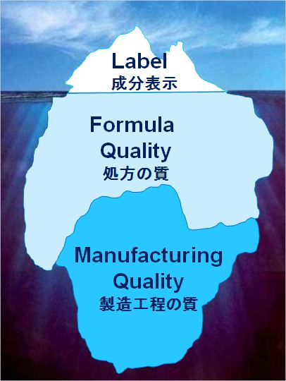 ユサナ_QualityFactor