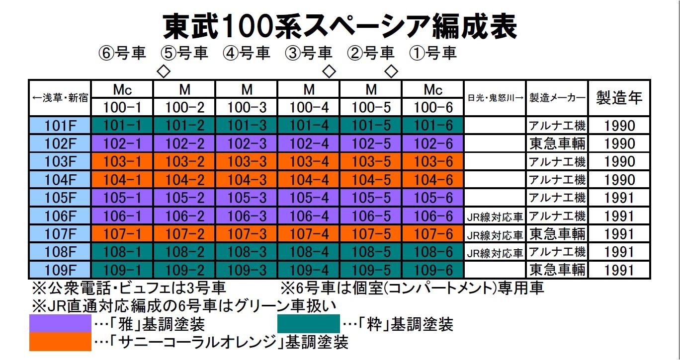 2012-05-09