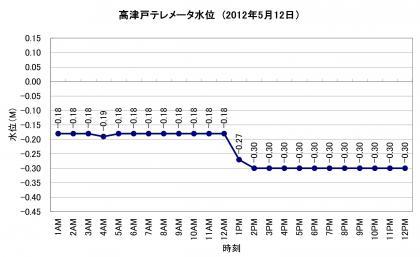 高津戸_20120512