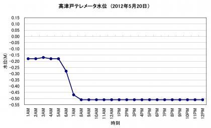 高津戸_20120520